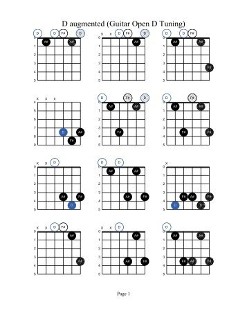 D augmented (Guitar Open D Tuning) - Acoustic Fingerstyle Guitar