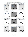 D augmented (Guitar Open D Tuning) - Acoustic Fingerstyle Guitar - Page 2