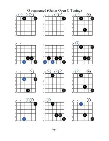 G augmented (Guitar Open G Tuning) - Acoustic Fingerstyle Guitar