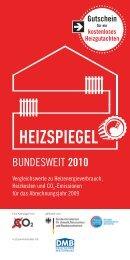 Gutschein - Deutscher Mieterbund