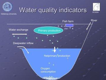 water quality parameters & indicators