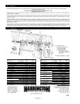LX MINI PULLER - Harrington Hoists and Cranes - Page 6