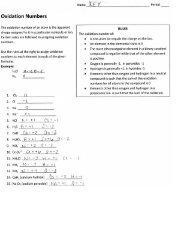 Oxidation Numbers - Arapahoe High School