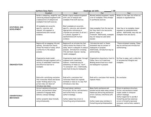 Synthesis Essay Rubric Arapahoe High School