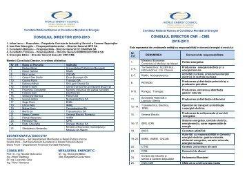 Pliant CD 2010-2013 - Cnr -cme