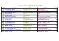 TOP TEN REZULTATI za 2012. godinu - HKS-a