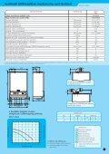 Kombinált fûtôkészülékek rozsdamentes acél tárolóval - Page 7