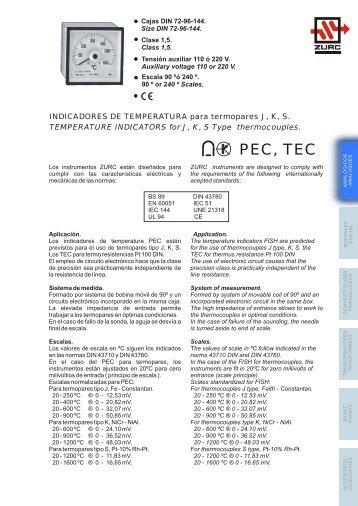 PEC, TEC - Microtherm