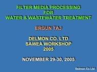 Filter Media & Filtration Process