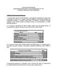 A Synergon Informatika Rt. Igazgatóságának határozatai a Társaság ...
