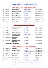 Výsledky krajských a ústředních kol soutěží ZUŠ 2010/2011