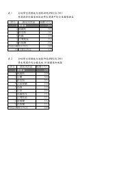 表1 全球學生閱讀能力進展研究(PIRLS) 2011 香港與部份國家地區的 ...