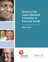Seniors in the Lower Mainland: A Snapshot of Facts and Trends