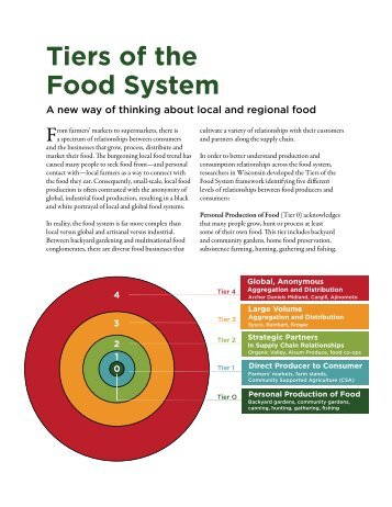 Tiers of the Food System - Center for Integrated Agricultural Systems