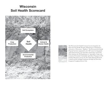 Soil Health Scorecard - Center for Integrated Agricultural Systems