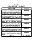Public Comment Sought for 2012 Transportation Enhancement ... - Page 3