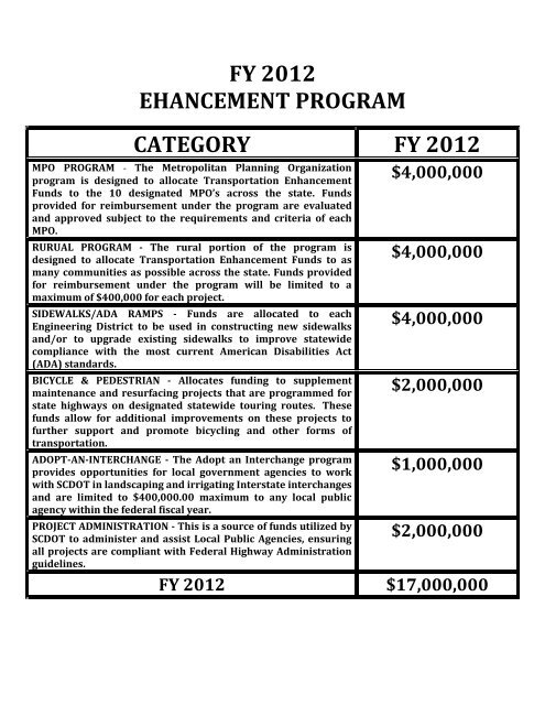 Public Comment Sought for 2012 Transportation Enhancement ...
