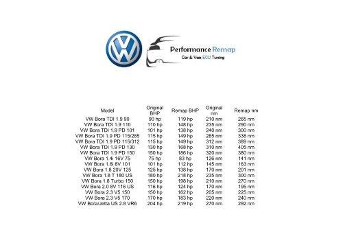 VW - Performance  Remap