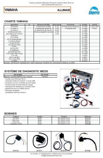 Catalogue des pièces détachées Yamaha - OceanSportServices