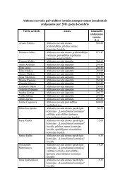 Alūksnes novada pašvaldības iestāžu amatpersonām izmaksātais ...