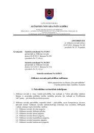 Alūksnes novada pašvaldības nolikums