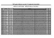 Rezultatīvākie spēlētāji uz 11.02.2013