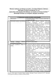 Grozījumi Ministru kabineta 2002.gada 19.marta noteikumos Nr.127 ...
