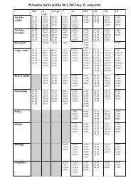Pārbaudes darbu grafiks 2012./2013.m.g. II. semestrim.