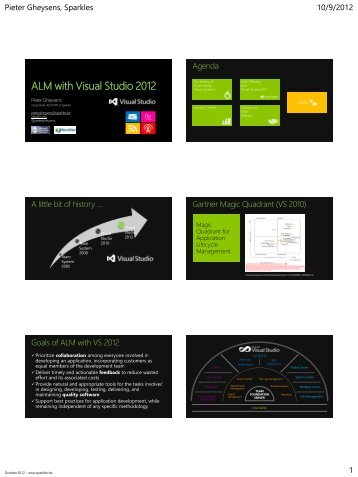 ALM with Visual Studio 2012 - Into ALM with TFS