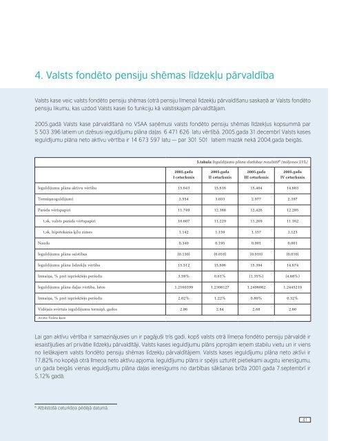 2005.gada publiskais gada pārskats - Valsts kase