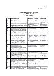 2011. gada darba plāns - LBS