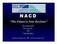 """""""The Future is Your Decision"""" - NACD"""
