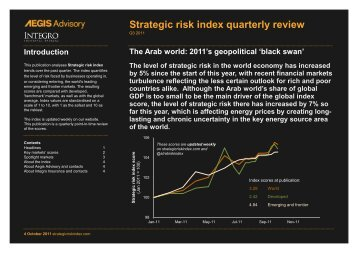 Strategic risk index quarterly review Q3 2011