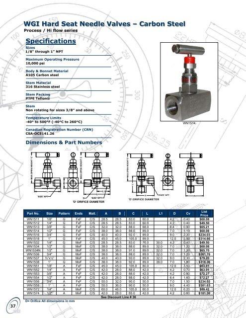 1//4 Carbon Steel Needle Valve Packed Bonnet FxF NPT 10,000PSI