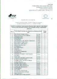 3.piolikums Nodarbinātības valsts aģentūras tiliāļu aktīvo ...
