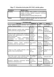 Rīgas 72. vidusskolas darba plāns 2012./2013. mācību gadam ...