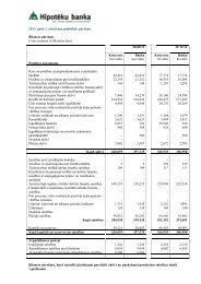 2013.gads: 6.mēnešu publiskais ceturkšņa pārskats - Hipotēku banka