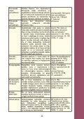 Soli pa Solim līdz renovācijai - Hipotēku banka - Page 6