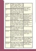 Soli pa Solim līdz renovācijai - Hipotēku banka - Page 7