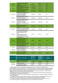 20. VĒSTIS - Nacionālais veselības dienests - Page 7