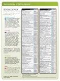 Nedlasting - Seagull Scientific - Page 6