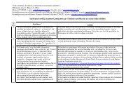 Jautājumi un atbildes - Jaunatnes starptautisko programmu aģentūra