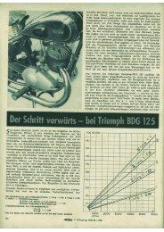 Der Schritt vorwärts -bei Triumph BDG 125 - TWN Zweirad IG