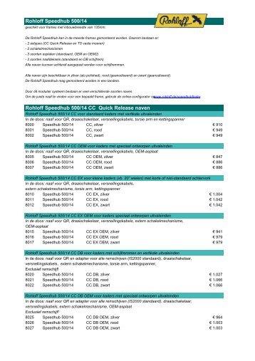 prijslijst naven en acc consument - koli3.be