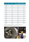 Cables de ALTA PERFORMANCE - iph saicf - Page 4