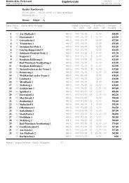 Bezirks-Kdo. Wels-Land Ergebnis-Liste Bezirks ... - FF-Aichkirchen