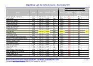 Moçambique: Lista dos mortos de Janeiro a Dezembro de ... - Ultramar