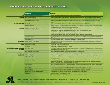 NVIDIA NFORCE FEATURES AND BENEFITS* for INTEL