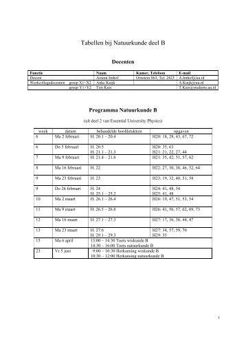 Tabellen bij Natuurkunde deel B