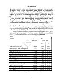 Železnice Ruska - statistika - edice